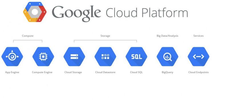 Solution to Google App Engine, localhost, HTTP Error 403